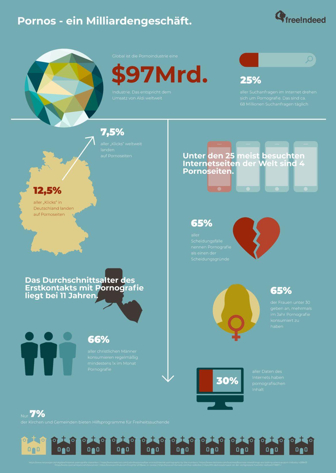 Infografik 2
