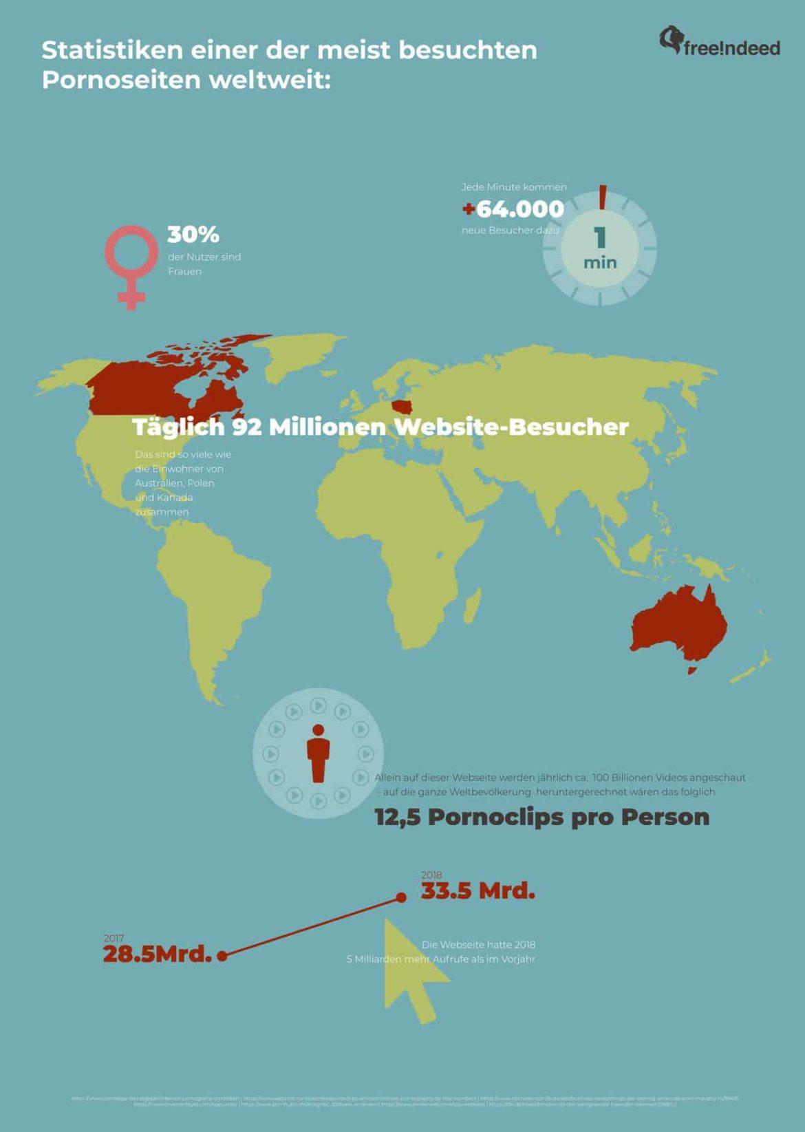 Infografik 3